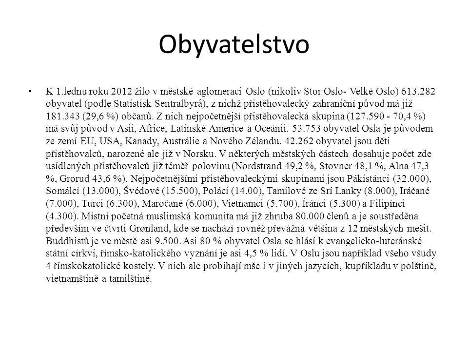Obyvatelstvo K 1.lednu roku 2012 žilo v městské aglomeraci Oslo (nikoliv Stor Oslo- Velké Oslo) 613.282 obyvatel (podle Statistisk Sentralbyrå), z nichž přistěhovalecký zahraniční původ má již 181.343 (29,6 %) občanů.