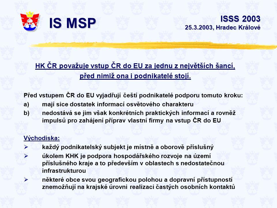 HK ČR považuje vstup ČR do EU za jednu z největších šancí, před nimiž ona i podnikatelé stojí. Před vstupem ČR do EU vyjadřují čeští podnikatelé podpo