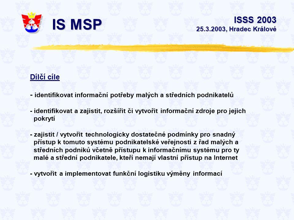 ISSS 2003 25.3.2003, Hradec Králové IS MSP IS MSP naplní jmenované cíle následujícími prostředky  veřejné informační služby podnikatelské veřejnosti  vybrané (placené) služby podnikatelské veřejnosti  služby registrovaným uživatelům IS MSP  služby komorám a živnostenským společenstvům  komunikace uvnitř komorové sítě Garantem plnění za regionální část projektu budou KHK a garantem za oborovou část projektu budou sdružení společenstev - obě jsou integrální součástí Hospodářské komory.