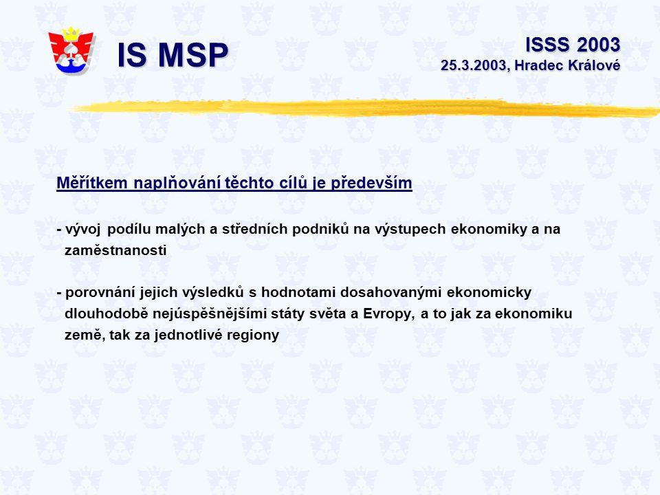 Měřítkem naplňování těchto cílů je především - vývoj podílu malých a středních podniků na výstupech ekonomiky a na zaměstnanosti - porovnání jejich výsledků s hodnotami dosahovanými ekonomicky dlouhodobě nejúspěšnějšími státy světa a Evropy, a to jak za ekonomiku země, tak za jednotlivé regiony ISSS 2003 25.3.2003, Hradec Králové IS MSP