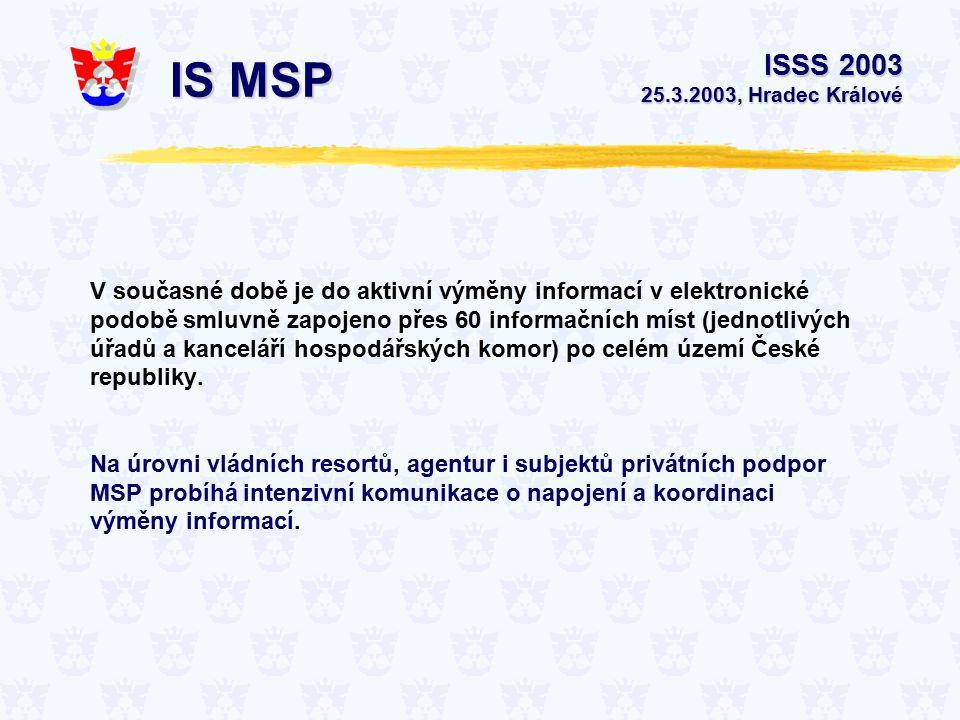 ISSS 2003 25.3.2003, Hradec Králové IS MSP Akreditační pravidla Pro zapojení do systému byly stanoveny akreditační pravidla, které zajistí jednotnou úroveň služeb: Regionální dosah - plošné pokrytí území kraje - aktivní přístup k podnikatelským subjektům Způsob poskytovaných služeb - zákaznický přístup - zpětné vyhodnocování - práce dle metodiky - dodržování zásad systémů jakosti