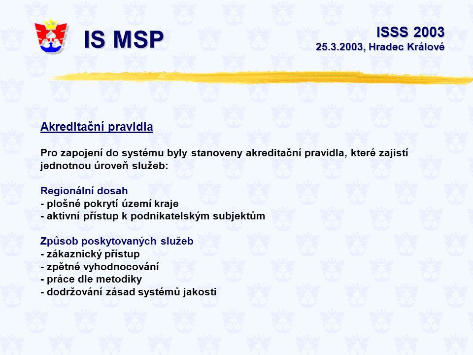 ISSS 2003 25.3.2003, Hradec Králové IS MSP Rozsah poskytovaných služeb - informační servis (informace o informacích včetně všeobecných informací o regionu) - všeobecné informace o podmínkách, resp.