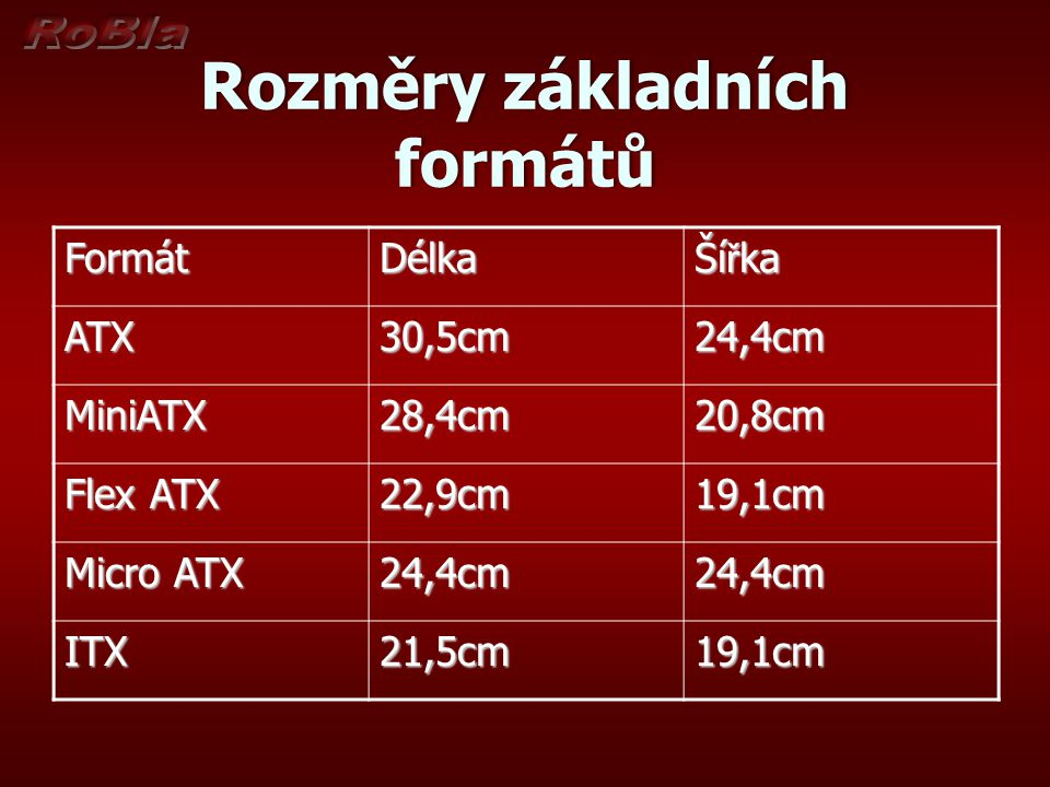 Rozměry základních formátů FormátDélka Ší ř ka ATX30,5cm24,4cm MiniATX28,4cm20,8cm Flex ATX 22,9cm19,1cm Micro ATX 24,4cm24,4cm ITX21,5cm19,1cm