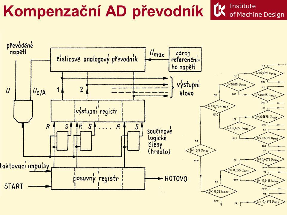 připojení vstupního napětí na vstup integrátoru integrace vstupního napětí po dobu t 1 odpojení vstupního a připojení referenčního napětí měření doby t 2 (čítačem) do návratu napětí na původní hodnotu nevyžaduje vzorkovač AD převodník s dvojitou integrací