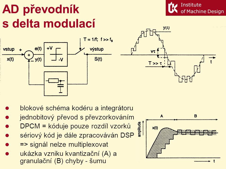 blokové schéma kodéru a integrátoru jednobitový převod s převzorkováním DPCM = kóduje pouze rozdíl vzorků sériový kód je dále zpracováván DSP => signál nelze multiplexovat ukázka vzniku kvantizační (A) a granulační (B) chyby - šumu AD převodník s delta modulací