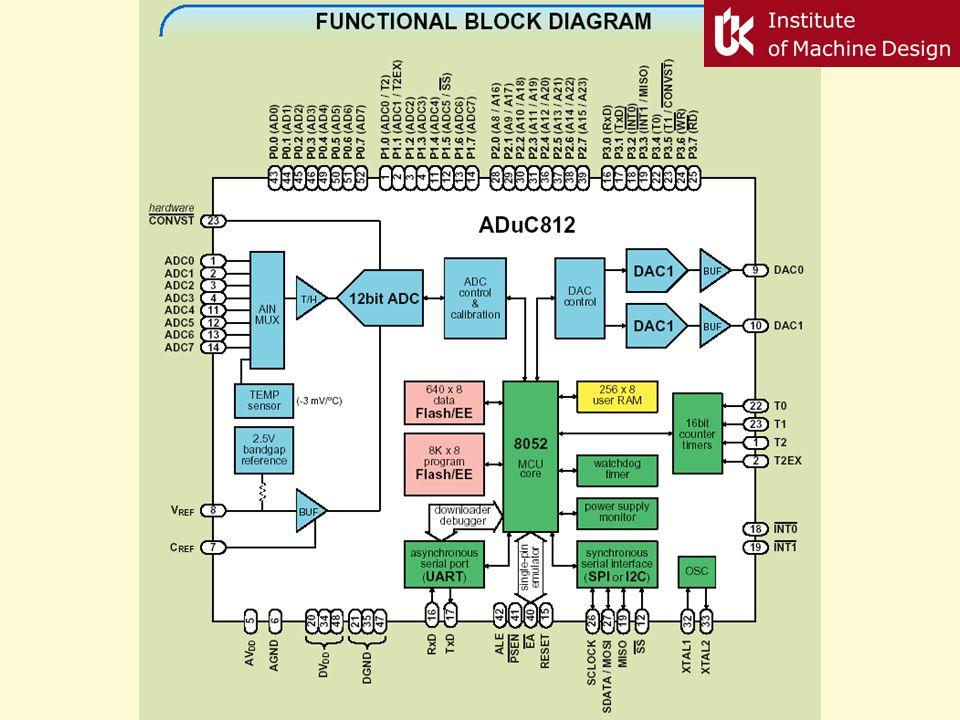 """DA převodník Typ s přímým převodem odporová síť, napěťový normál převodní obvod, vzorkovací obvod zkreslení signálu (časová prodleva) vznikají vyšší harmonické složky => filtrace DP (problém) Typ s převzorkováním systém pracuje s násobkem """"vzorkovacího kmitočtu většina filtrace se řeší v digitální oblasti po převodu snadná filtrace bez poškození"""