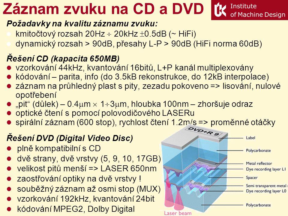 """Záznam zvuku na CD a DVD Řešení CD (kapacita 650MB) vzorkování 44kHz, kvantování 16bitů, L+P kanál multiplexovány kódování – parita, info (do 3.5kB rekonstrukce, do 12kB interpolace) záznam na průhledný plast s pity, zezadu pokoveno => lisování, nulové opotřebení """"pit (důlek) – 0."""