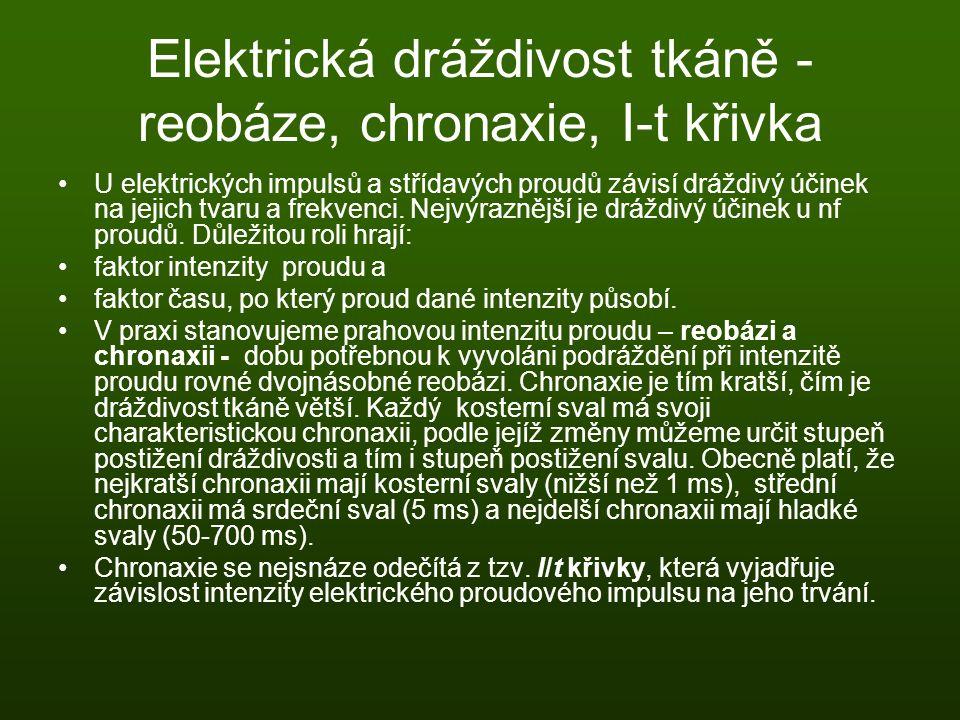 Elektrická dráždivost tkáně - reobáze, chronaxie, I-t křivka U elektrických impulsů a střídavých proudů závisí dráždivý účinek na jejich tvaru a frekv