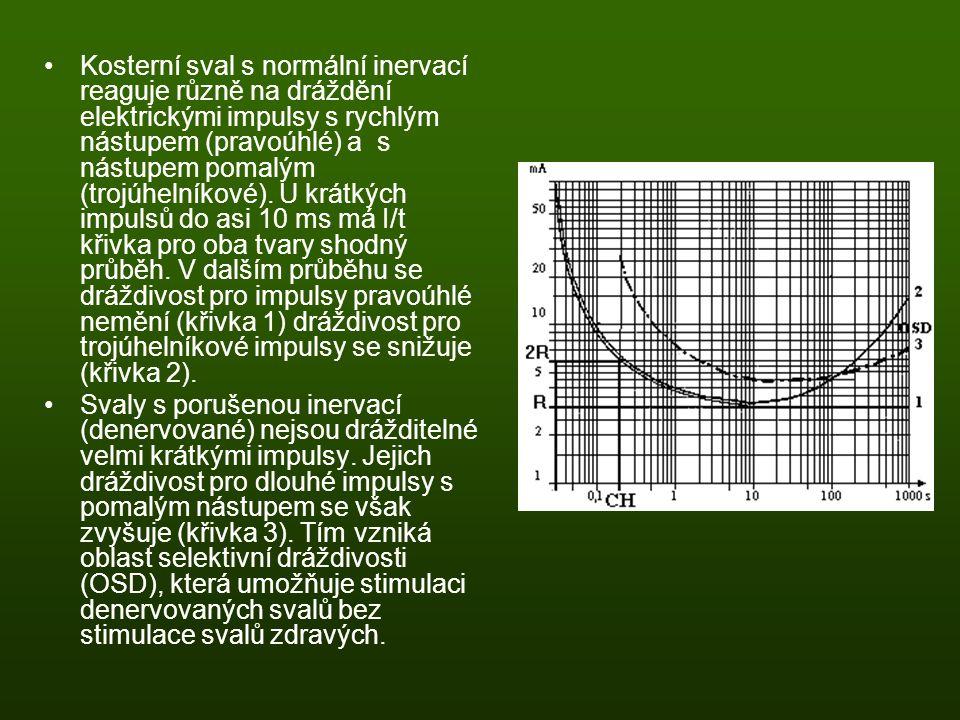 Kosterní sval s normální inervací reaguje různě na dráždění elektrickými impulsy s rychlým nástupem (pravoúhlé) a s nástupem pomalým (trojúhelníkové).