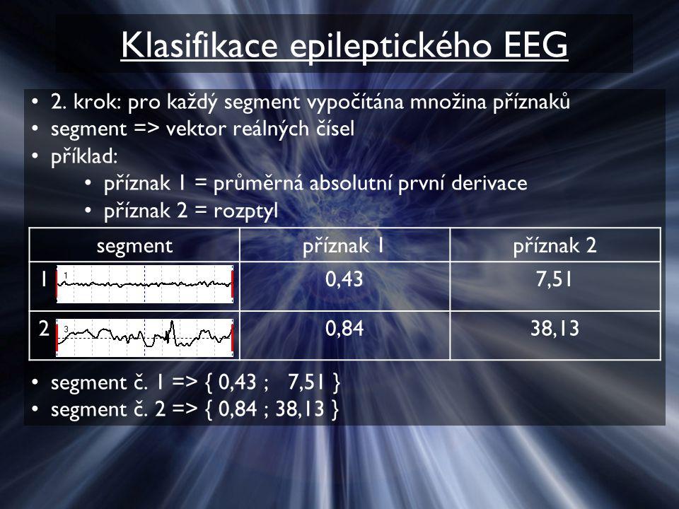 Klasifikace epileptického EEG 2. krok: pro každý segment vypočítána množina příznaků segment => vektor reálných čísel příklad: příznak 1 = průměrná ab