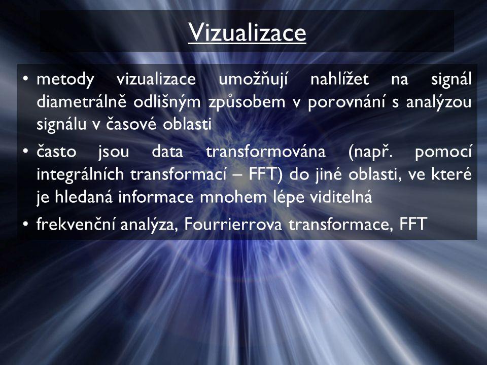 Vizualizace metody vizualizace umožňují nahlížet na signál diametrálně odlišným způsobem v porovnání s analýzou signálu v časové oblasti často jsou da