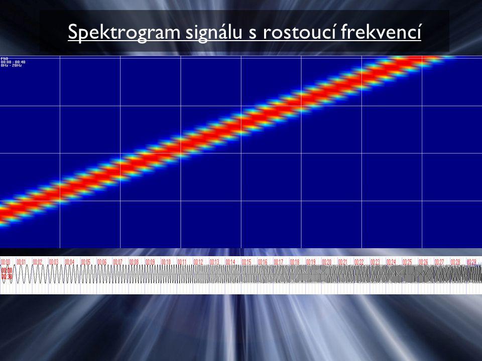 Spektrogram signálu s rostoucí frekvencí