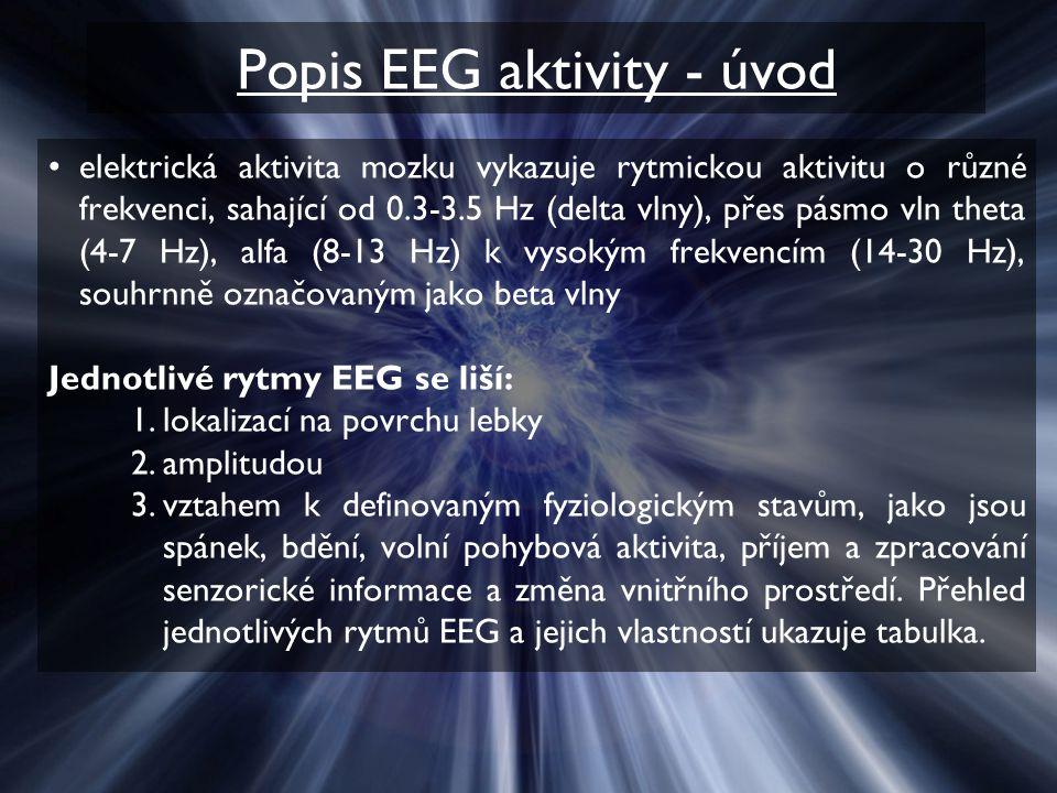 Popis EEG aktivity - úvod elektrická aktivita mozku vykazuje rytmickou aktivitu o různé frekvenci, sahající od 0.3-3.5 Hz (delta vlny), přes pásmo vln