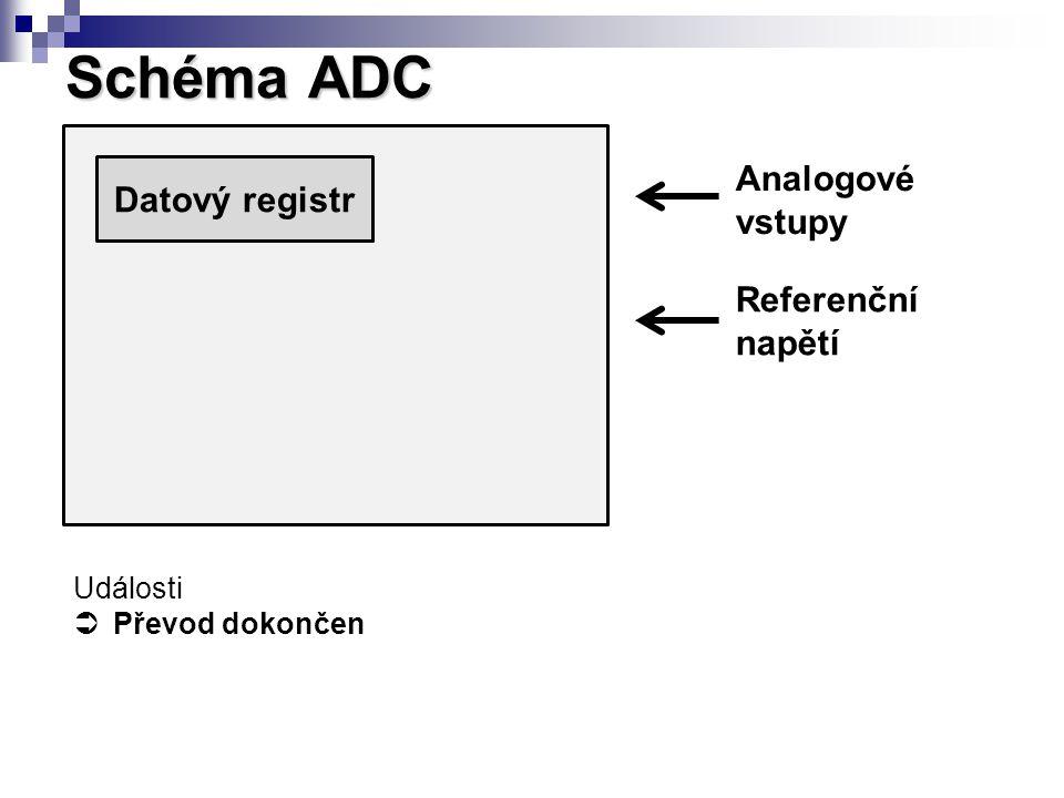 Schéma ADC Datový registr Analogové vstupy Referenční napětí Události  Převod dokončen