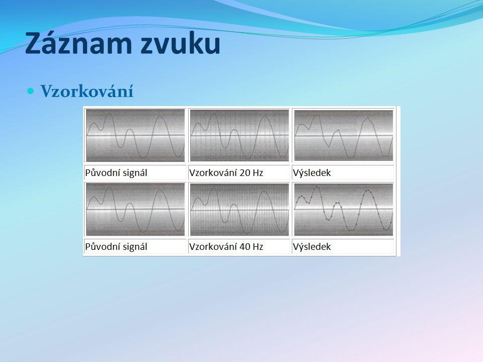 Záznam zvuku Vzorkování
