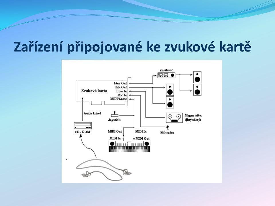 Zařízení připojované ke zvukové kartě