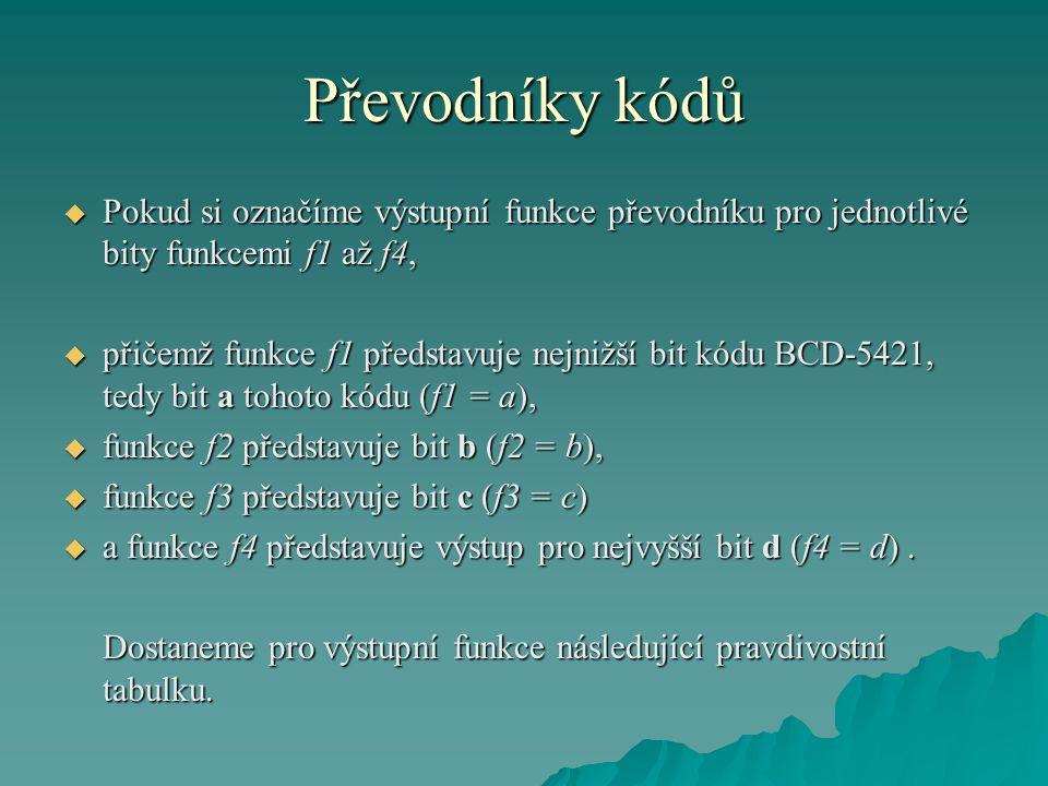 Převodníky kódů Tabulka kódu BCD-5421