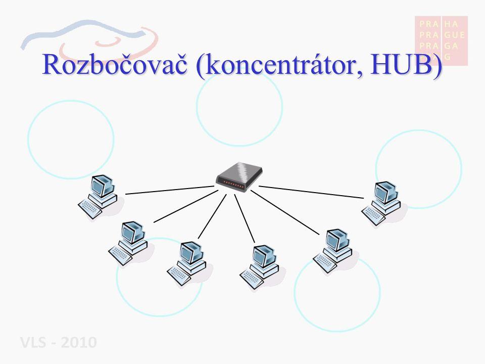 Rozbočovač (koncentrátor, HUB)