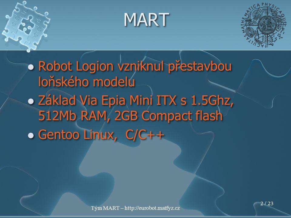 Tým MART – http://eurobot.matfyz.cz 1 / 23 MART Matfyzácký Robotický Tým