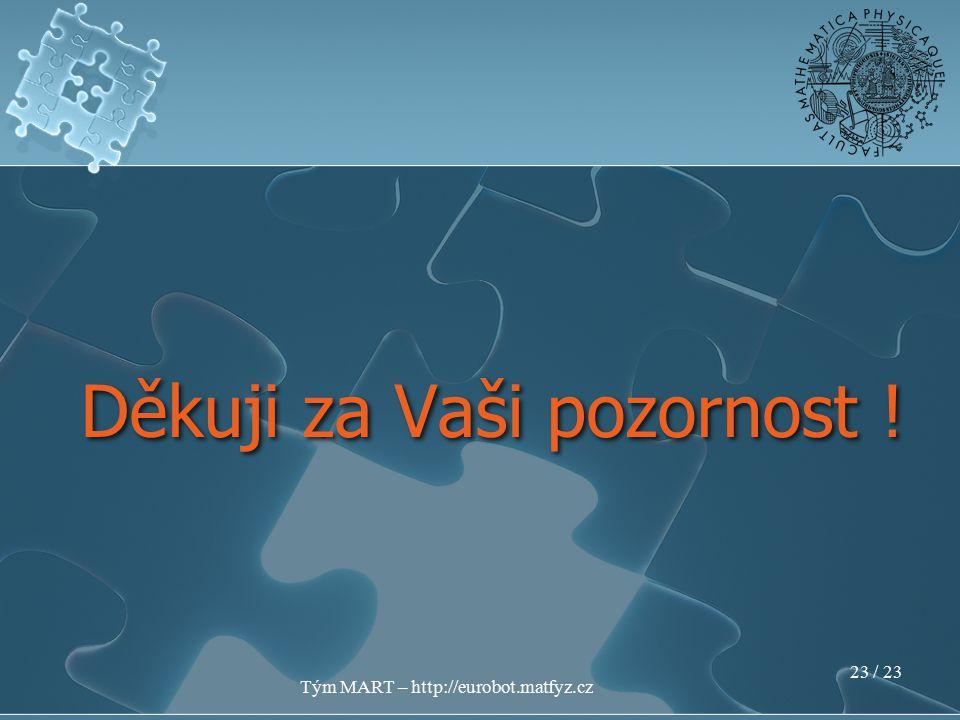 Tým MART – http://eurobot.matfyz.cz 22 / 23 I2C hack Údajně existuje jednoduchá možnost vytažení z grafické karty