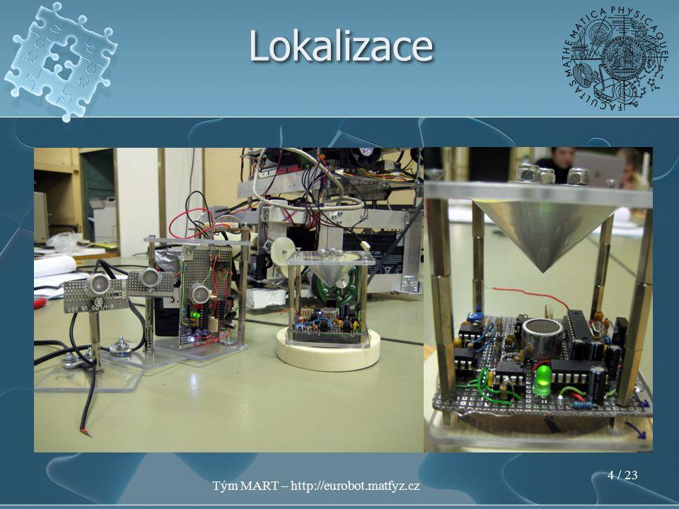 Tým MART – http://eurobot.matfyz.cz 3 / 23 Main features I2C sběrnice pro komunikaci s HW moduly 2x převodník USB <> I2C Vlastní motorová destička v 5 kusech Lokalizační majáčky Monte Carlo lokalizace robota (odometrie, majačky, kompas) PID regulátor Plánovaní dráhy robota podél Hermitovských křivek Modulárni konstrukce robota Lokalizace míčků, a krmítka kamerou Vrstevnatá architektura řídícího softwaru I2C sběrnice pro komunikaci s HW moduly 2x převodník USB <> I2C Vlastní motorová destička v 5 kusech Lokalizační majáčky Monte Carlo lokalizace robota (odometrie, majačky, kompas) PID regulátor Plánovaní dráhy robota podél Hermitovských křivek Modulárni konstrukce robota Lokalizace míčků, a krmítka kamerou Vrstevnatá architektura řídícího softwaru