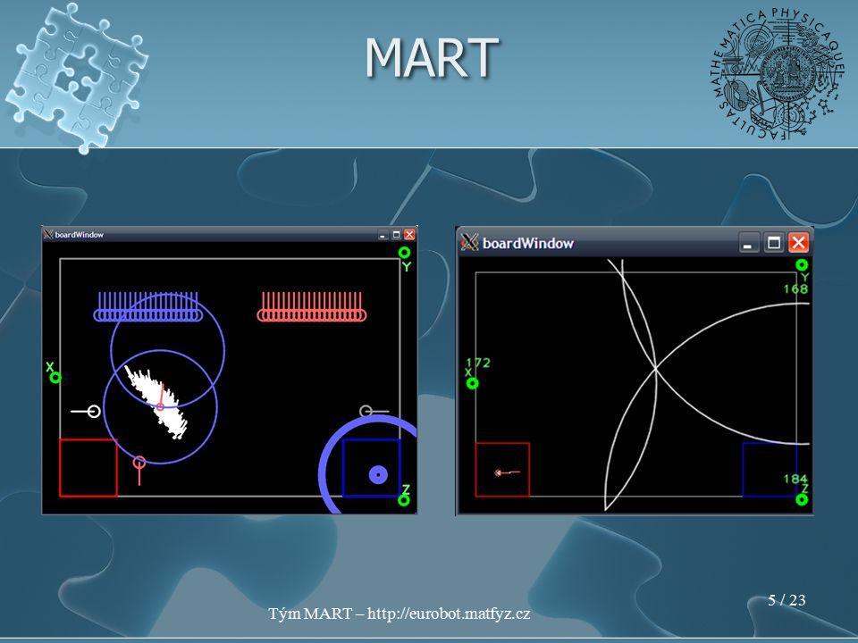 Tým MART – http://eurobot.matfyz.cz 4 / 23 Lokalizace