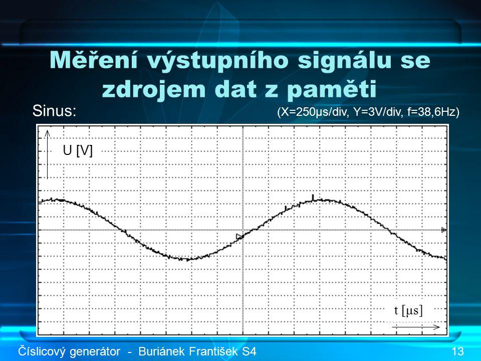 Měření výstupního signálu se zdrojem dat z paměti Sinus: (X=250μs/div, Y=3V/div, f=38,6Hz) U [V] t [μs] Číslicový generátor - Buriánek František S413