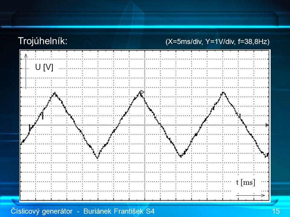 Trojúhelník: (X=5ms/div, Y=1V/div, f=38,8Hz) U [V] t [ms] Číslicový generátor - Buriánek František S415
