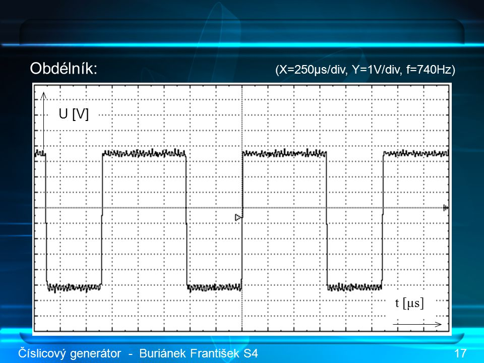 Obdélník: (X=250μs/div, Y=1V/div, f=740Hz) U [V] t [μs] Číslicový generátor - Buriánek František S417