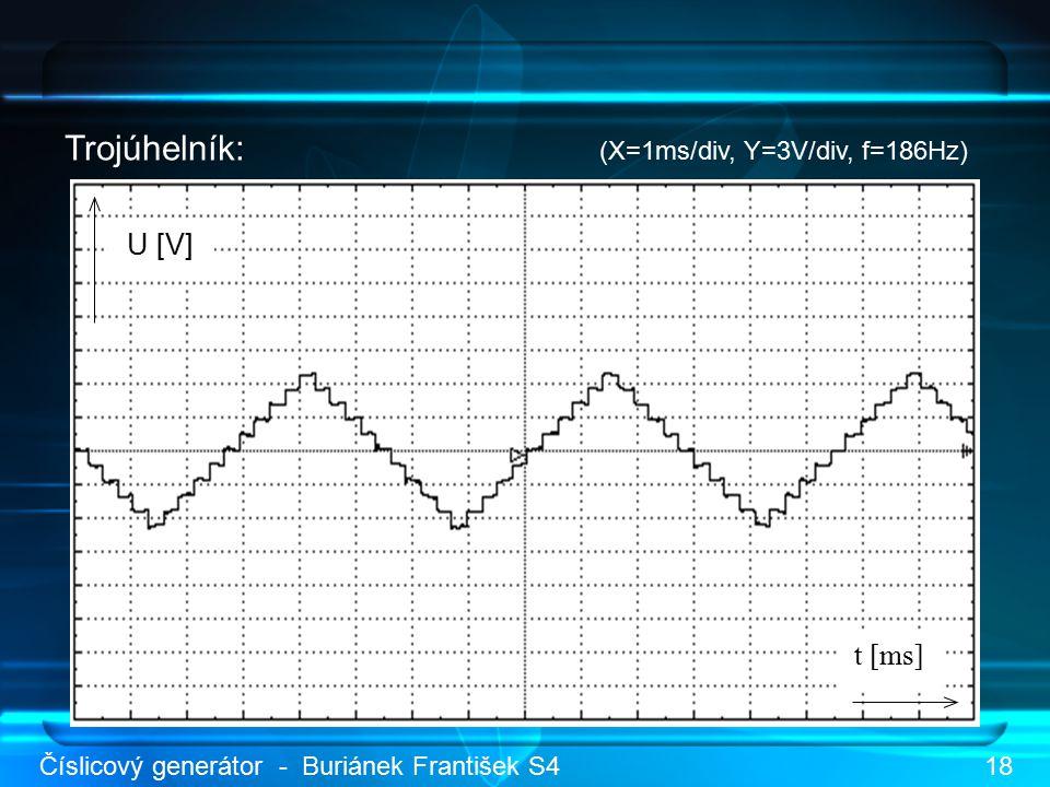 Trojúhelník: (X=1ms/div, Y=3V/div, f=186Hz) U [V] t [ms] Číslicový generátor - Buriánek František S418
