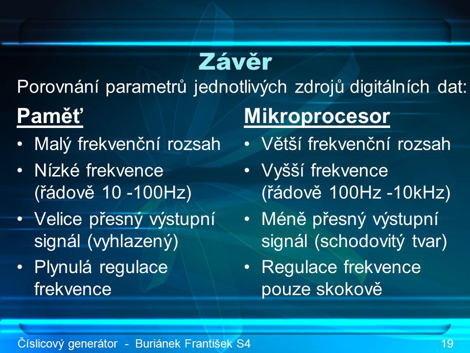 Závěr Mikroprocesor Větší frekvenční rozsah Vyšší frekvence (řádově 100Hz -10kHz) Méně přesný výstupní signál (schodovitý tvar) Regulace frekvence pouze skokově Číslicový generátor - Buriánek František S419 Paměť Malý frekvenční rozsah Nízké frekvence (řádově 10 -100Hz) Velice přesný výstupní signál (vyhlazený) Plynulá regulace frekvence Porovnání parametrů jednotlivých zdrojů digitálních dat: