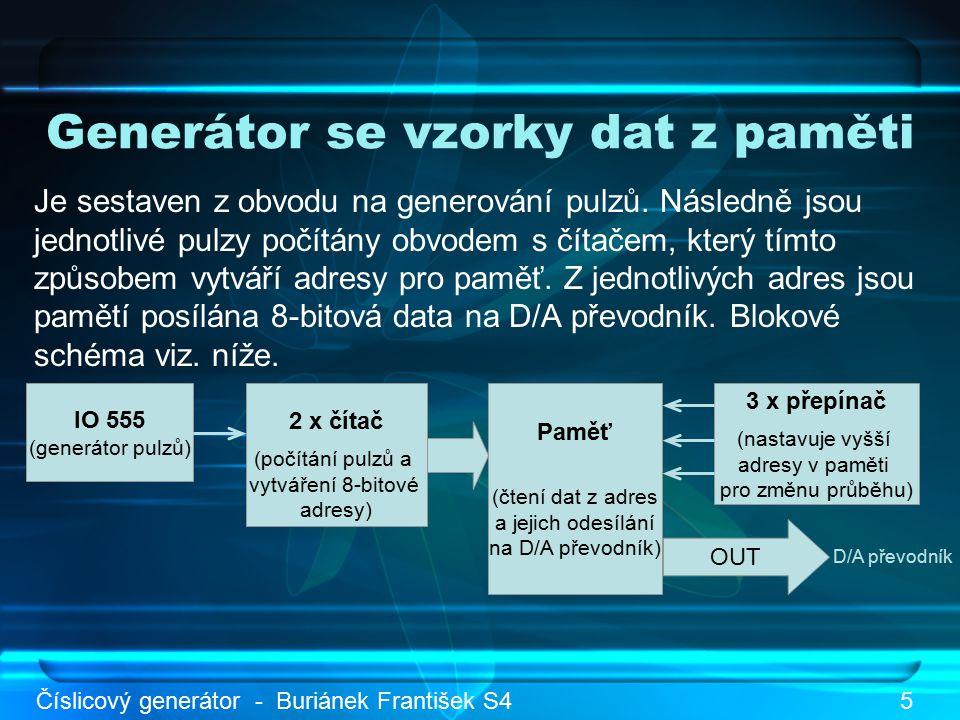 Měření výstupního signálu se zdrojem dat z mikroprocesoru Sinus: (X=1ms/div, Y=3V/div, f=155Hz) U [V] t [μs] Číslicový generátor - Buriánek František S416