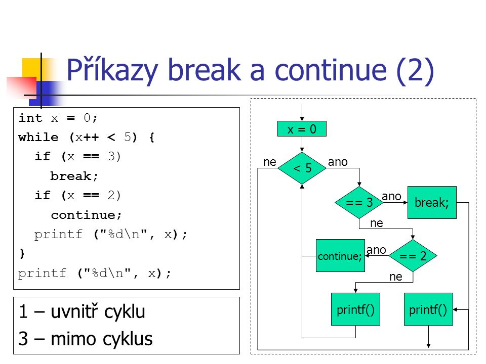 Příkazy break a continue (2) int x = 0; while (x++ < 5) { if (x == 3) break; if (x == 2) continue; printf (