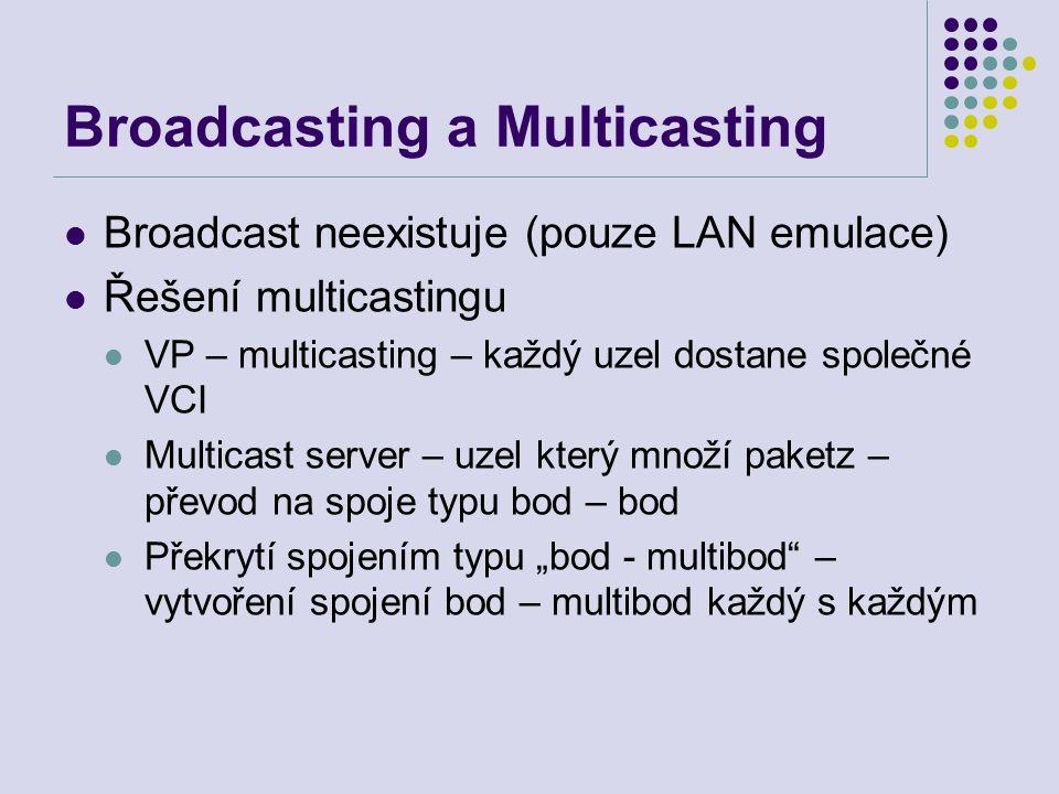 """Broadcasting a Multicasting Broadcast neexistuje (pouze LAN emulace) Řešení multicastingu VP – multicasting – každý uzel dostane společné VCI Multicast server – uzel který množí paketz – převod na spoje typu bod – bod Překrytí spojením typu """"bod - multibod – vytvoření spojení bod – multibod každý s každým"""