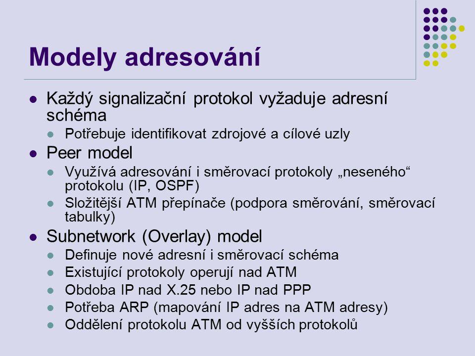 """Modely adresování Každý signalizační protokol vyžaduje adresní schéma Potřebuje identifikovat zdrojové a cílové uzly Peer model Využívá adresování i směrovací protokoly """"neseného protokolu (IP, OSPF) Složitější ATM přepínače (podpora směrování, směrovací tabulky) Subnetwork (Overlay) model Definuje nové adresní i směrovací schéma Existující protokoly operují nad ATM Obdoba IP nad X.25 nebo IP nad PPP Potřeba ARP (mapování IP adres na ATM adresy) Oddělení protokolu ATM od vyšších protokolů"""