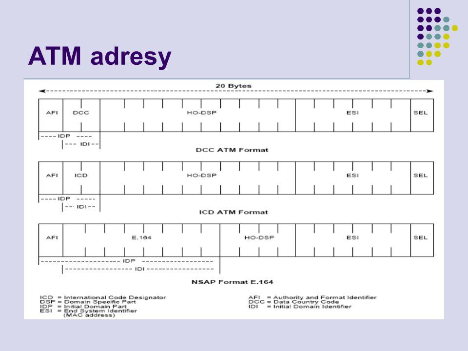 ATM adresy