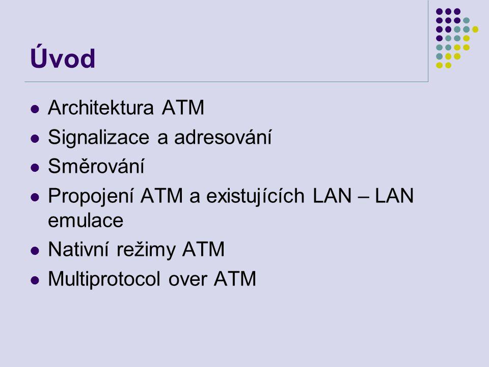 Úvod Architektura ATM Signalizace a adresování Směrování Propojení ATM a existujících LAN – LAN emulace Nativní režimy ATM Multiprotocol over ATM