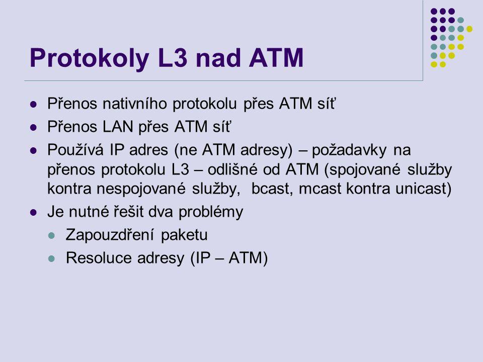 Protokoly L3 nad ATM Přenos nativního protokolu přes ATM síť Přenos LAN přes ATM síť Používá IP adres (ne ATM adresy) – požadavky na přenos protokolu L3 – odlišné od ATM (spojované služby kontra nespojované služby, bcast, mcast kontra unicast) Je nutné řešit dva problémy Zapouzdření paketu Resoluce adresy (IP – ATM)