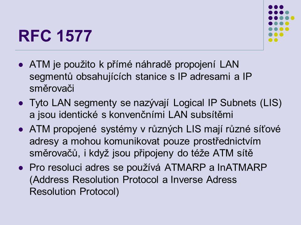RFC 1577 ATM je použito k přímé náhradě propojení LAN segmentů obsahujících stanice s IP adresami a IP směrovači Tyto LAN segmenty se nazývají Logical IP Subnets (LIS) a jsou identické s konvenčními LAN subsítěmi ATM propojené systémy v různých LIS mají různé síťové adresy a mohou komunikovat pouze prostřednictvím směrovačů, i když jsou připojeny do téže ATM sítě Pro resoluci adres se používá ATMARP a InATMARP (Address Resolution Protocol a Inverse Adress Resolution Protocol)
