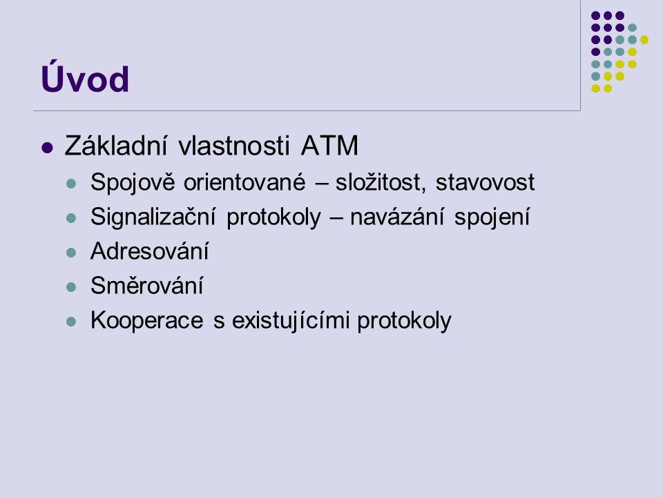 Úvod Základní vlastnosti ATM Spojově orientované – složitost, stavovost Signalizační protokoly – navázání spojení Adresování Směrování Kooperace s existujícími protokoly