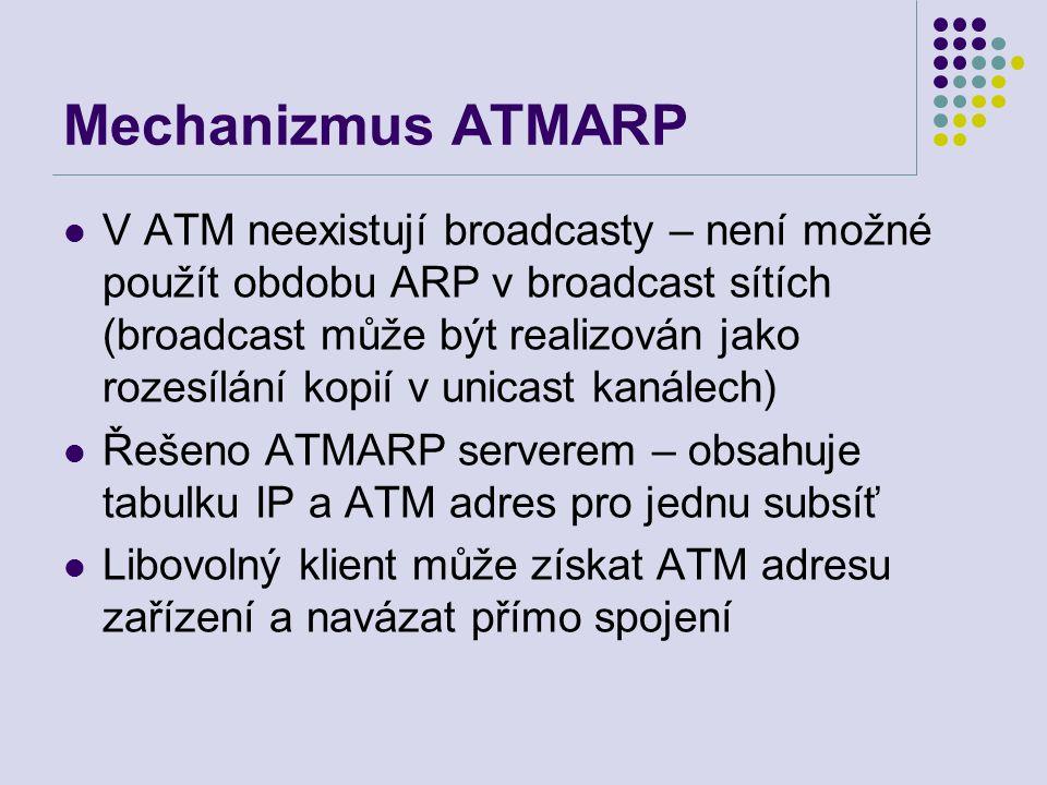 Mechanizmus ATMARP V ATM neexistují broadcasty – není možné použít obdobu ARP v broadcast sítích (broadcast může být realizován jako rozesílání kopií v unicast kanálech) Řešeno ATMARP serverem – obsahuje tabulku IP a ATM adres pro jednu subsíť Libovolný klient může získat ATM adresu zařízení a navázat přímo spojení