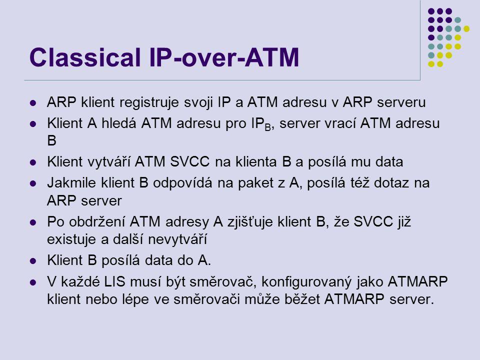 Classical IP-over-ATM ARP klient registruje svoji IP a ATM adresu v ARP serveru Klient A hledá ATM adresu pro IP B, server vrací ATM adresu B Klient vytváří ATM SVCC na klienta B a posílá mu data Jakmile klient B odpovídá na paket z A, posílá též dotaz na ARP server Po obdržení ATM adresy A zjišťuje klient B, že SVCC již existuje a další nevytváří Klient B posílá data do A.