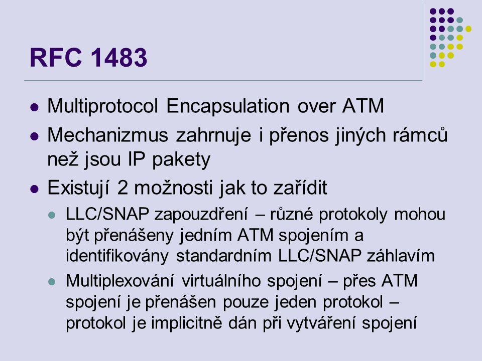 RFC 1483 Multiprotocol Encapsulation over ATM Mechanizmus zahrnuje i přenos jiných rámců než jsou IP pakety Existují 2 možnosti jak to zařídit LLC/SNAP zapouzdření – různé protokoly mohou být přenášeny jedním ATM spojením a identifikovány standardním LLC/SNAP záhlavím Multiplexování virtuálního spojení – přes ATM spojení je přenášen pouze jeden protokol – protokol je implicitně dán při vytváření spojení
