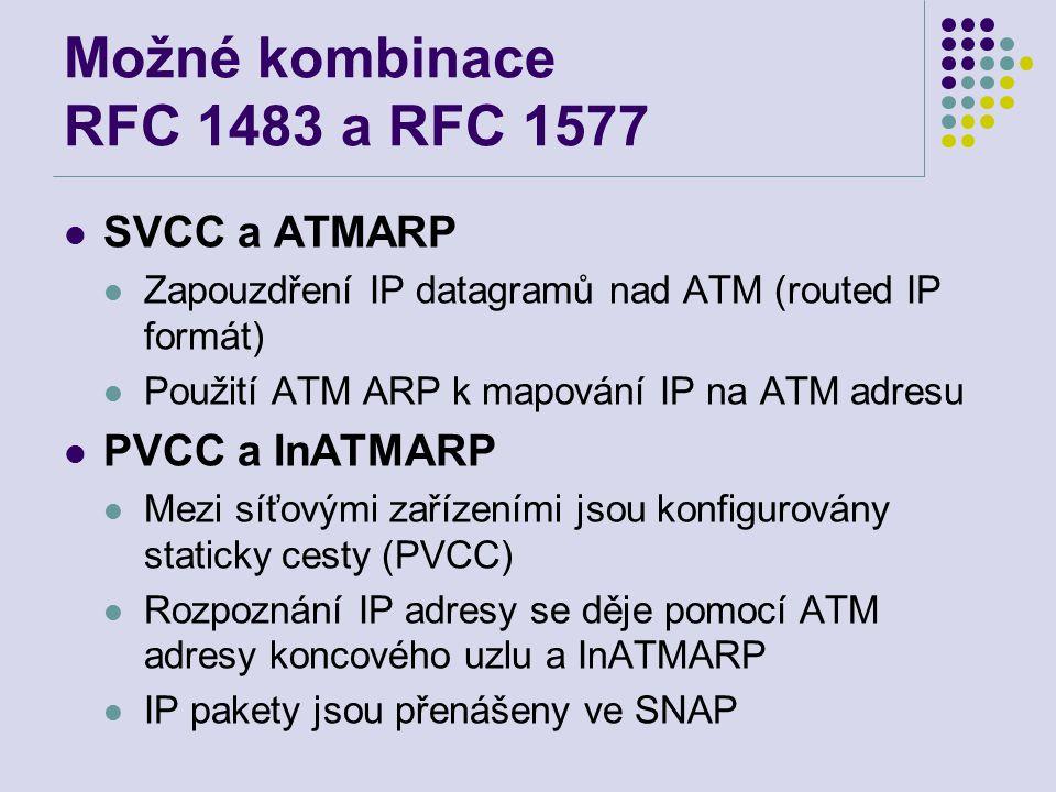 Možné kombinace RFC 1483 a RFC 1577 SVCC a ATMARP Zapouzdření IP datagramů nad ATM (routed IP formát) Použití ATM ARP k mapování IP na ATM adresu PVCC a InATMARP Mezi síťovými zařízeními jsou konfigurovány staticky cesty (PVCC) Rozpoznání IP adresy se děje pomocí ATM adresy koncového uzlu a InATMARP IP pakety jsou přenášeny ve SNAP