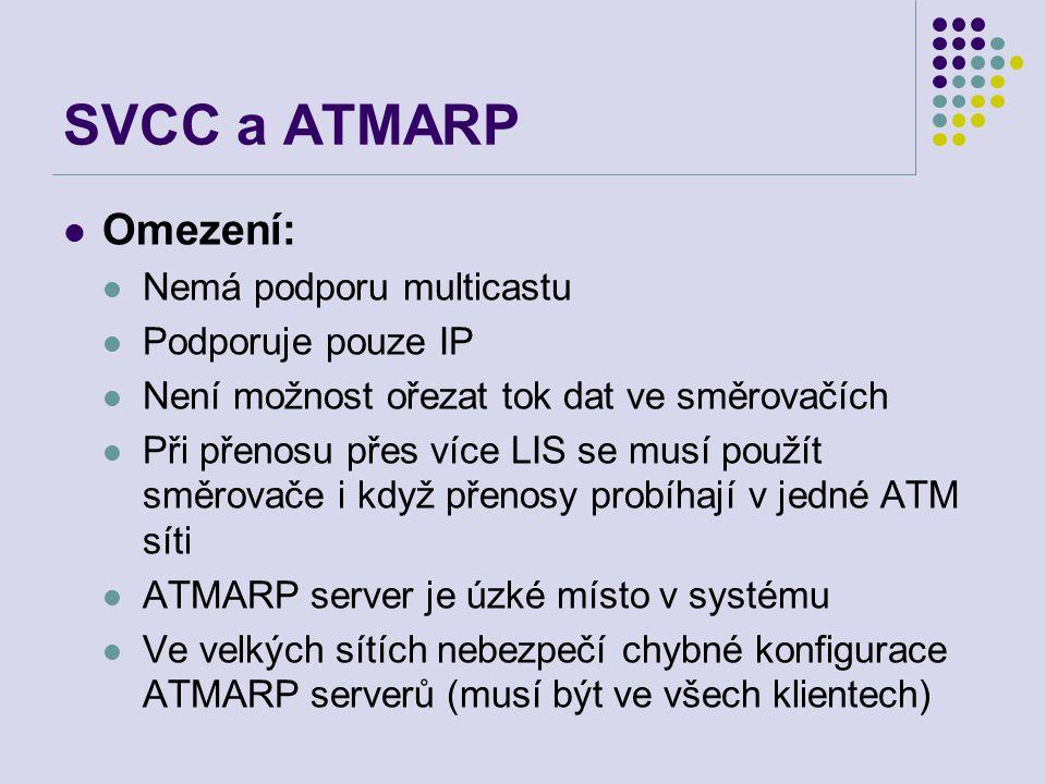SVCC a ATMARP Omezení: Nemá podporu multicastu Podporuje pouze IP Není možnost ořezat tok dat ve směrovačích Při přenosu přes více LIS se musí použít směrovače i když přenosy probíhají v jedné ATM síti ATMARP server je úzké místo v systému Ve velkých sítích nebezpečí chybné konfigurace ATMARP serverů (musí být ve všech klientech)