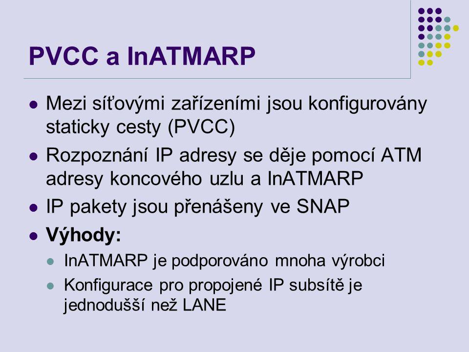 PVCC a InATMARP Mezi síťovými zařízeními jsou konfigurovány staticky cesty (PVCC) Rozpoznání IP adresy se děje pomocí ATM adresy koncového uzlu a InATMARP IP pakety jsou přenášeny ve SNAP Výhody: InATMARP je podporováno mnoha výrobci Konfigurace pro propojené IP subsítě je jednodušší než LANE