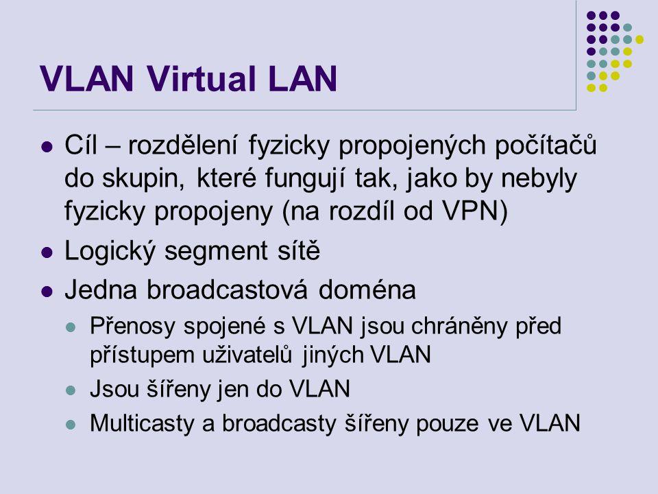 VLAN Virtual LAN Cíl – rozdělení fyzicky propojených počítačů do skupin, které fungují tak, jako by nebyly fyzicky propojeny (na rozdíl od VPN) Logický segment sítě Jedna broadcastová doména Přenosy spojené s VLAN jsou chráněny před přístupem uživatelů jiných VLAN Jsou šířeny jen do VLAN Multicasty a broadcasty šířeny pouze ve VLAN