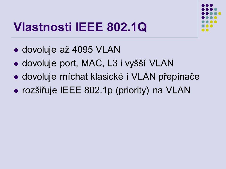 Vlastnosti IEEE 802.1Q dovoluje až 4095 VLAN dovoluje port, MAC, L3 i vyšší VLAN dovoluje míchat klasické i VLAN přepínače rozšiřuje IEEE 802.1p (priority) na VLAN