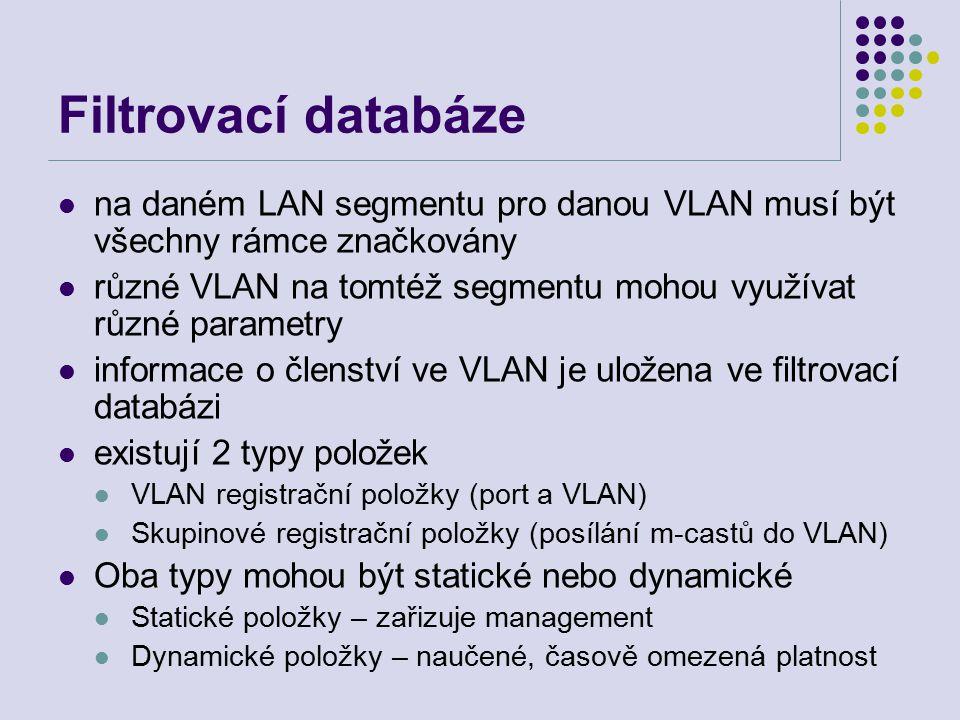 Filtrovací databáze na daném LAN segmentu pro danou VLAN musí být všechny rámce značkovány různé VLAN na tomtéž segmentu mohou využívat různé parametry informace o členství ve VLAN je uložena ve filtrovací databázi existují 2 typy položek VLAN registrační položky (port a VLAN) Skupinové registrační položky (posílání m-castů do VLAN) Oba typy mohou být statické nebo dynamické Statické položky – zařizuje management Dynamické položky – naučené, časově omezená platnost