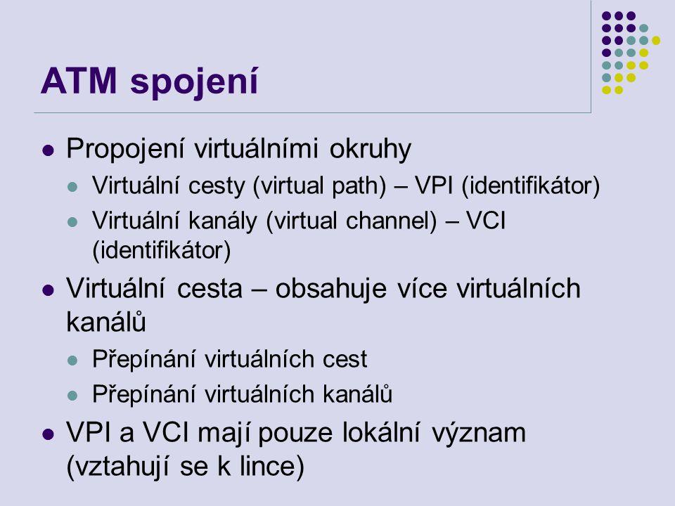 ATM spojení Propojení virtuálními okruhy Virtuální cesty (virtual path) – VPI (identifikátor) Virtuální kanály (virtual channel) – VCI (identifikátor) Virtuální cesta – obsahuje více virtuálních kanálů Přepínání virtuálních cest Přepínání virtuálních kanálů VPI a VCI mají pouze lokální význam (vztahují se k lince)